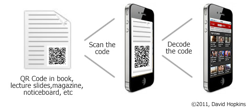 qrcodes-intro-1a